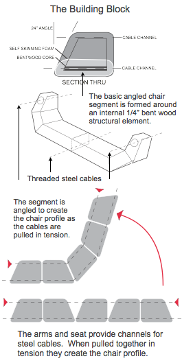 Sectional diagram of chair components