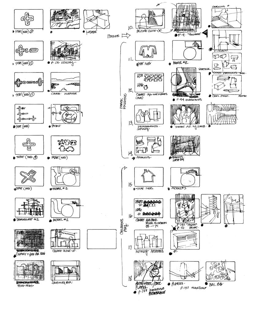 Storyboard for audio/visual presentation