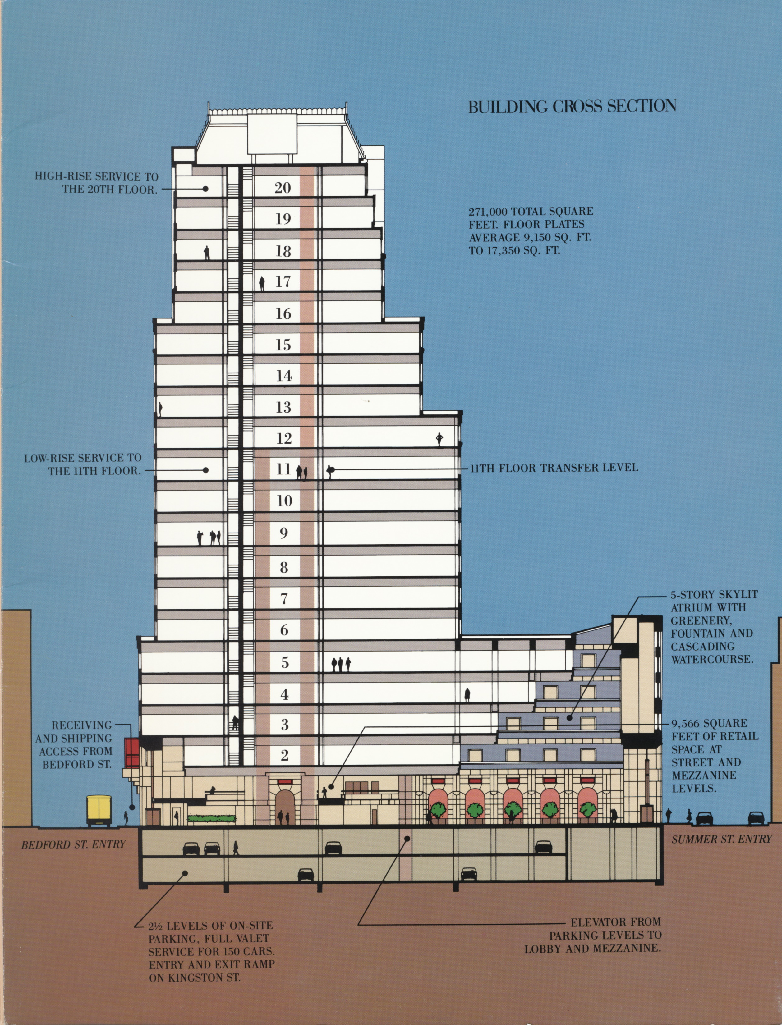 Cross section of the building, including the lower parking levels.
